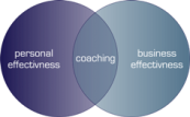 Decipher_Business_Solutions_Coaching_Circles-small.png